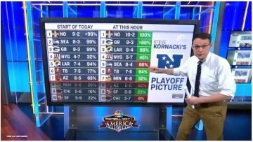 MSNBC 'chart throb' Steve Kornacki takes his big board analytical expertise to NBC's Sunday Night Football where he's charting the changing playoff race.