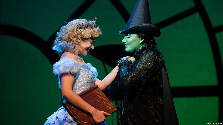 The 'Wicked' Film Adaptation Just Got a Release Date